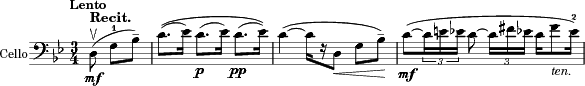 \relative c{