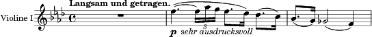 "\relative c''{ \version ""2.14.2"" \set Staff.instrumentName = #""Violine I"" \time 4/4 \clef treble  \key f \minor \tempo ""Langsam und getragen."" R1*4/4*1 f4._\markup{\line{\dynamic""p""}{\italic"" sehr ausdrucksvoll""}}(~ \times 2/3 { f16[ as g]} \stemNeutral f8.[ es16]) des8.([  c16]) bes8.([ as16]) ges2( f4) }"